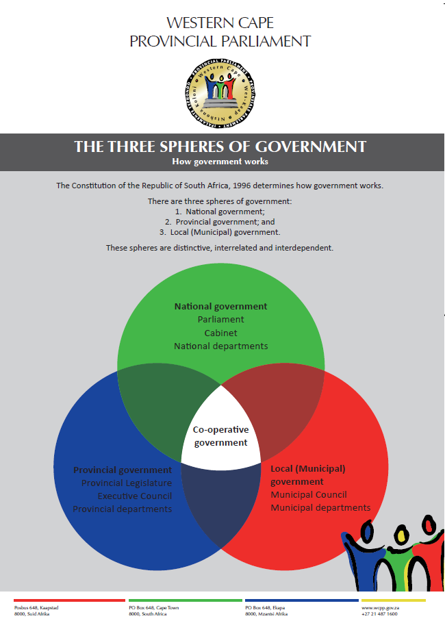 acts that govern the 3 spheres In the national sphere of government, the legislative power of the republic is  vested in  in other words, parliament is responsible for making and passing  laws  function 3: facilitate public participation and involvement in the  legislative and.